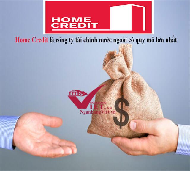 Vay tín chấp Home Credit